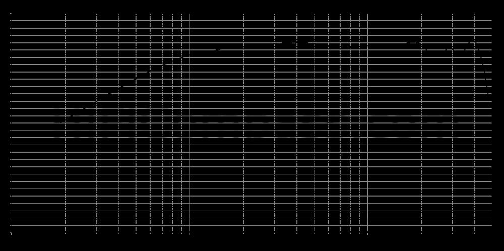 xt25bg60-04_315mm_8v_0grad