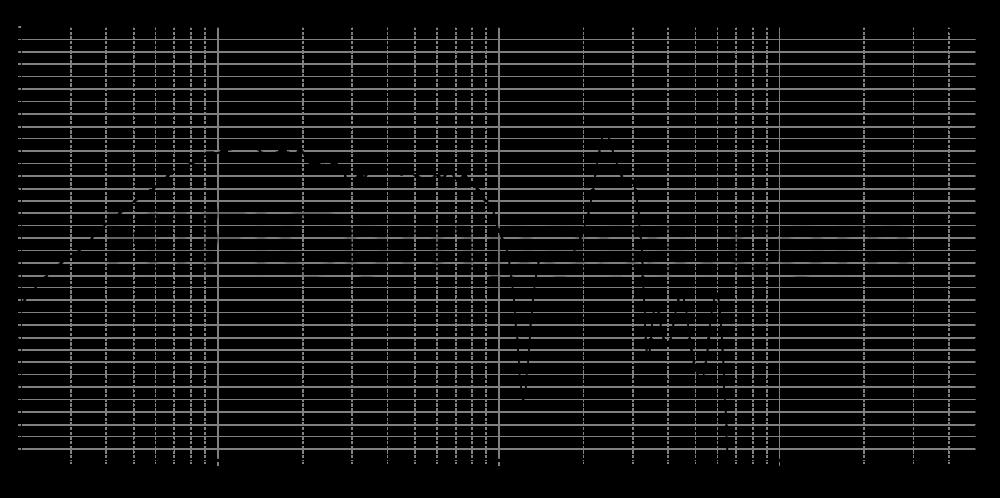 12-680-a8-62_keg_1mm_0v283_0grad