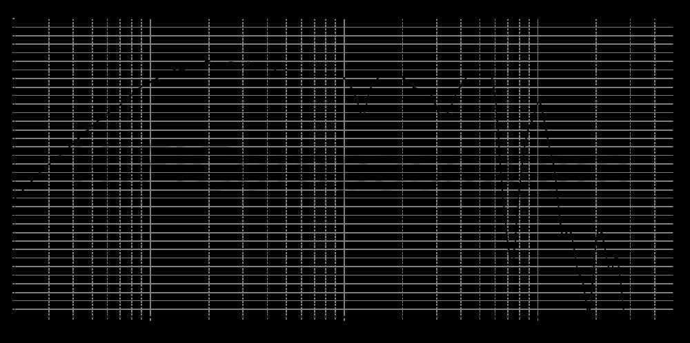 18h521706sd-4_20mm_2v83_0grad