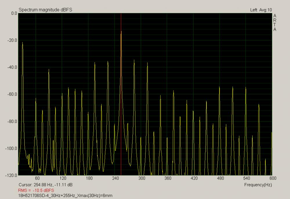 18h521706sd-4_30hz255hz_xmax30hz6mm