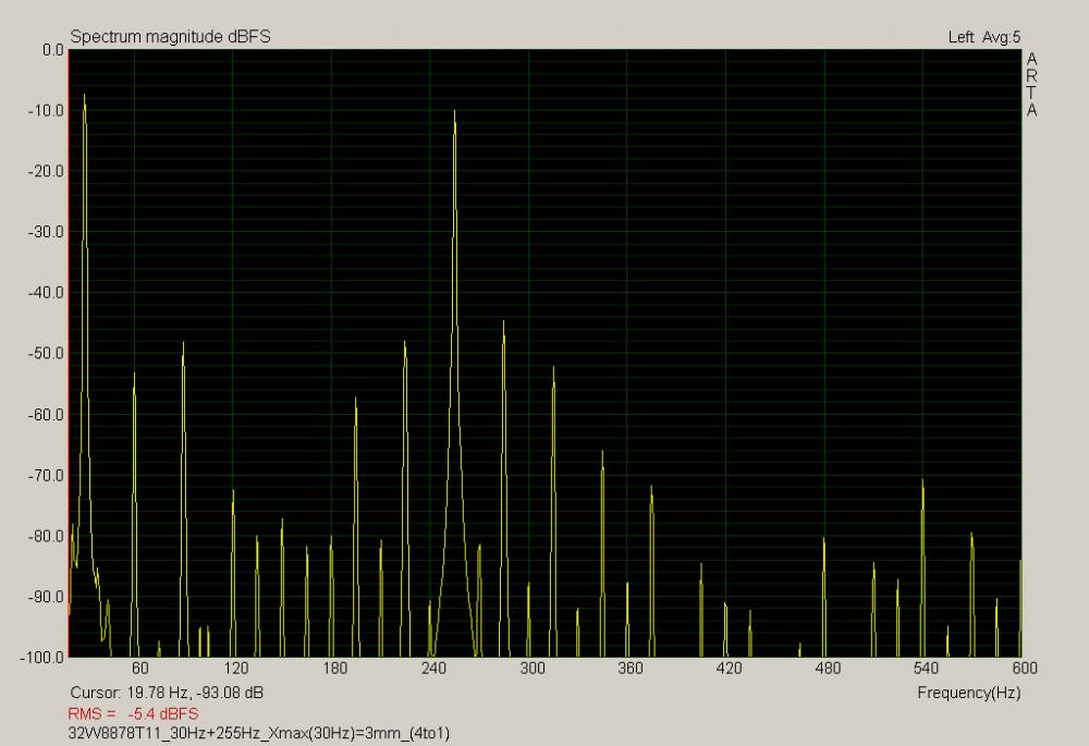32w8878t11_30hz255hz_xmax30hz3mm_4to1