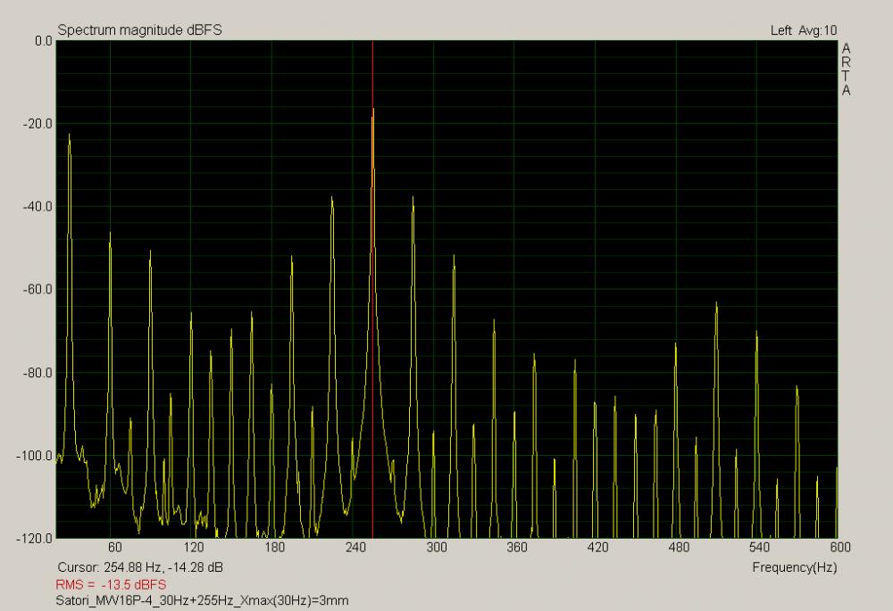 satori_mw16p-4_30hz255hz_xmax30hz3mm