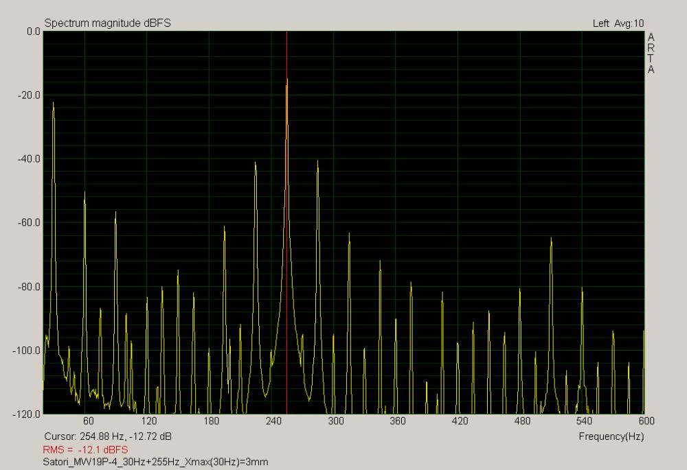 satori_mw19p-4_30hz255hz_xmax30hz3mm