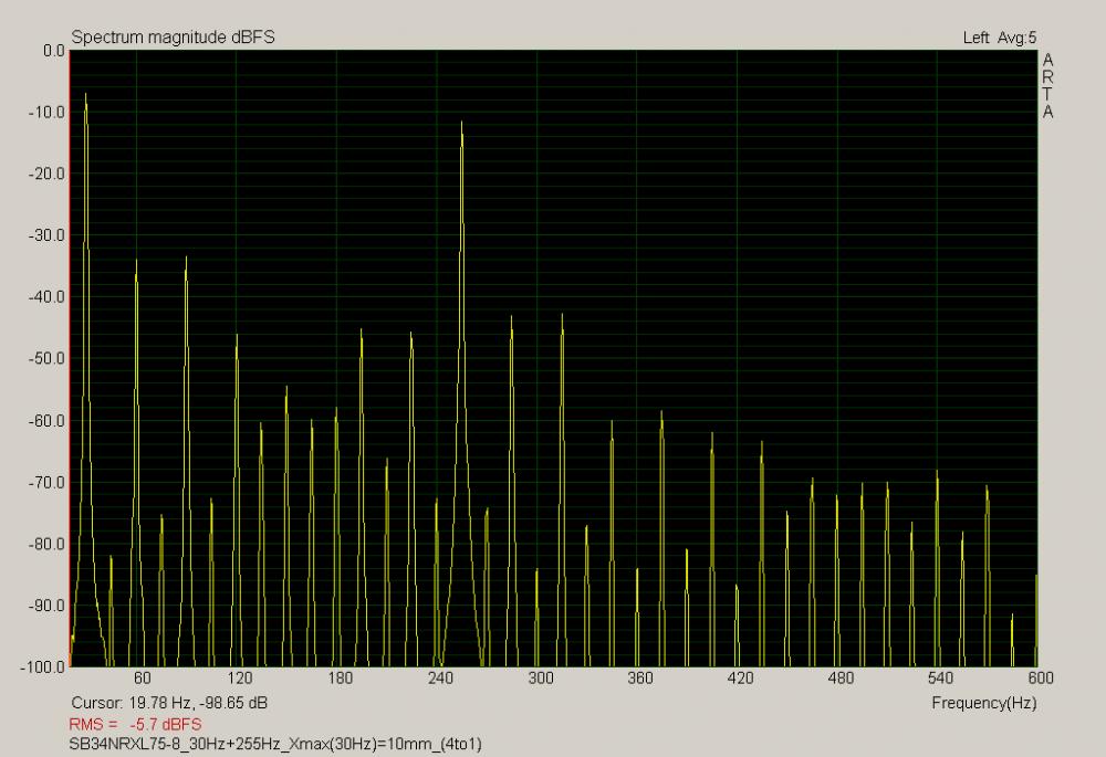 sb34nrxl75-8_30hz255hz_xmax30hz10mm_4to1