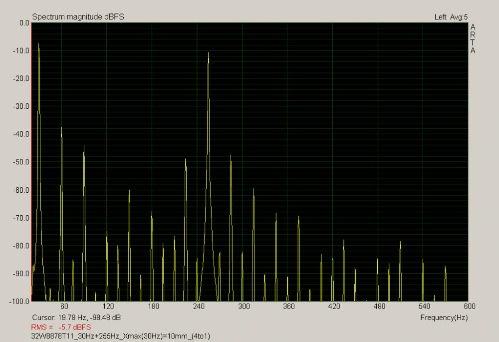 sb34nrxl75-8_30hz255hz_xmax30hz3mm_4to1