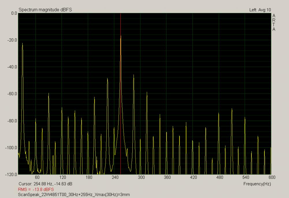scanspeak_22w4851t00_30hz255hz_xmax30hz3mm