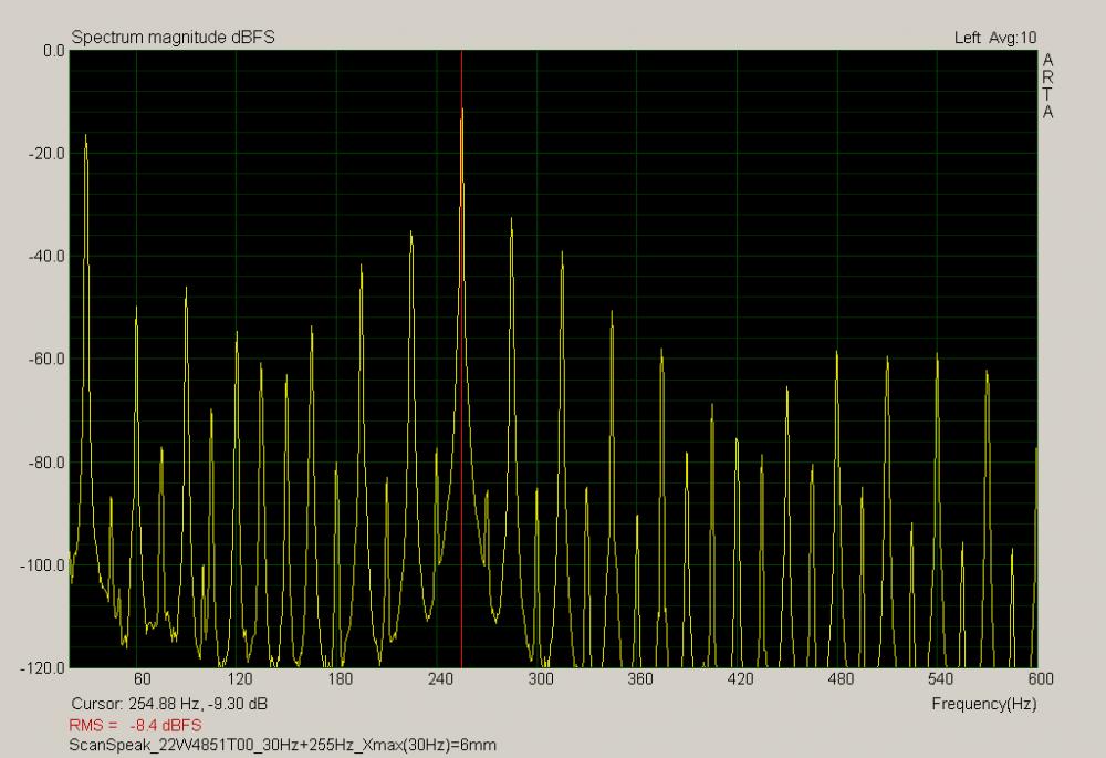 scanspeak_22w4851t00_30hz255hz_xmax30hz6mm