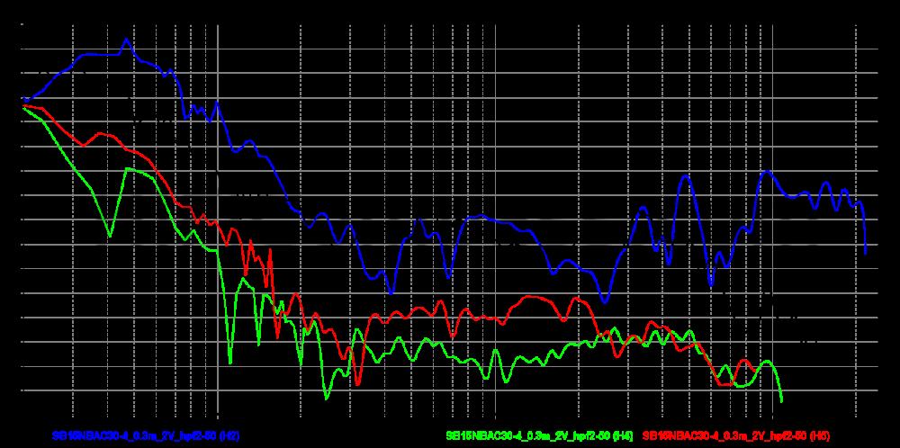 sb15nbac30-4_0.3m_2v_hpf2-50_hd