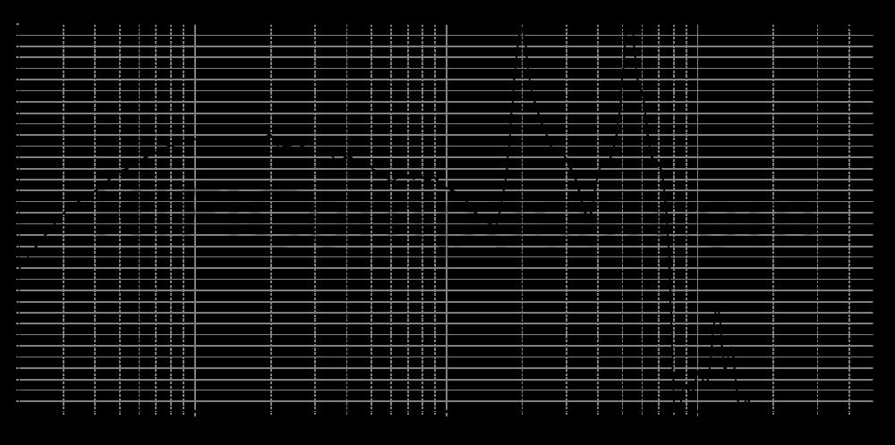 as190-9-251_9mm_2v83_0grad