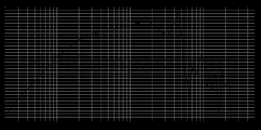 c173-4-091n_20mm_2v83_0grad