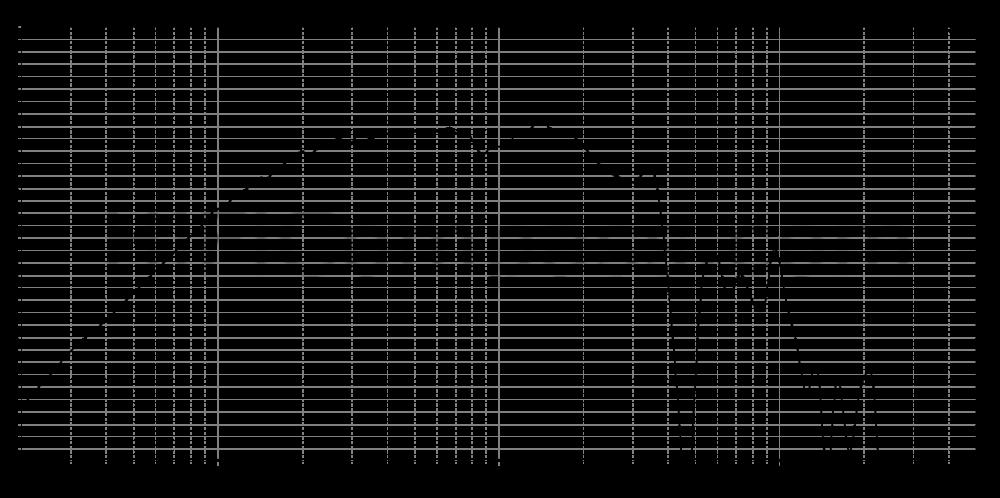 c173-6-090_20mm_2v83_0grad