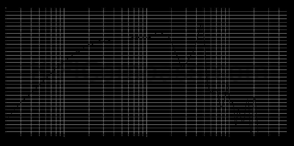 c173-6-096_20mm_2v83_0grad
