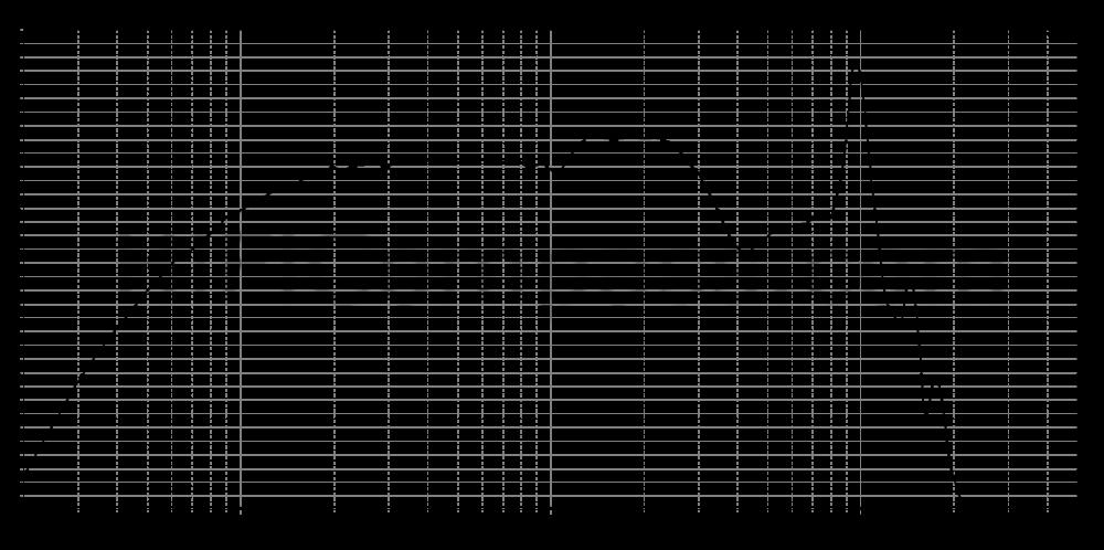 c90-6-724_20mm_2v83_0grad