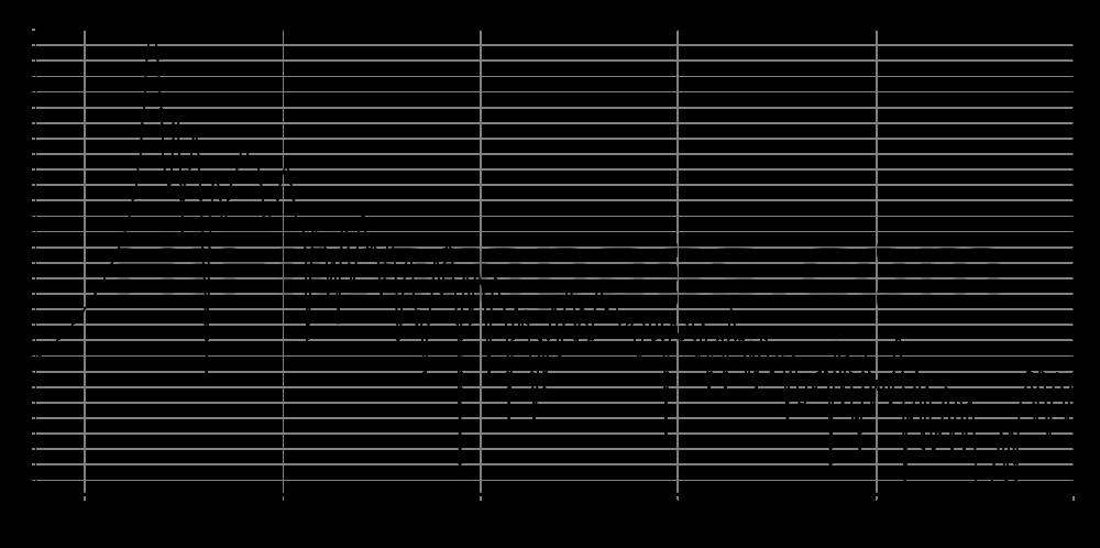 alpair-10.2_etc