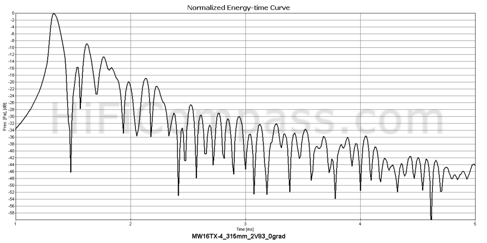 mw16tx-4_etc