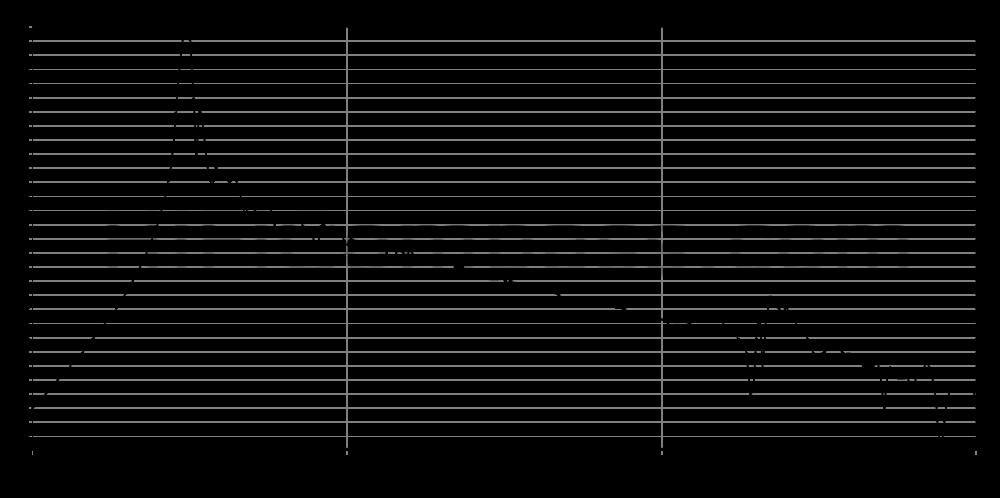 r3004-6020_etc