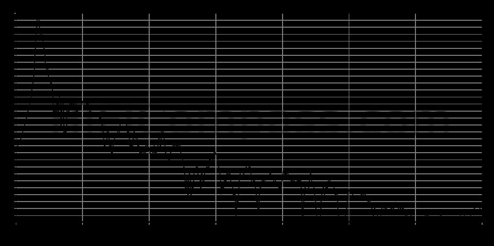 rs52fn-8_etc