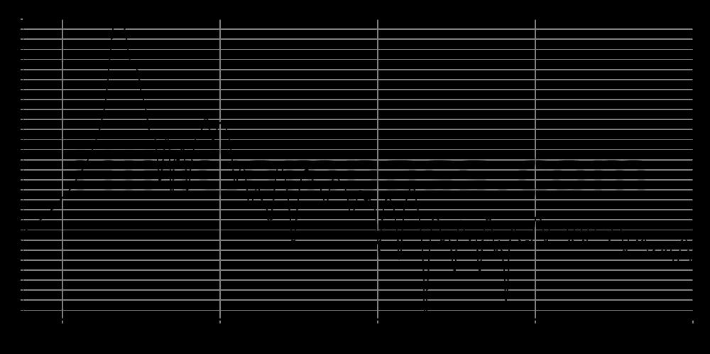 sb15mfc30-4_etc
