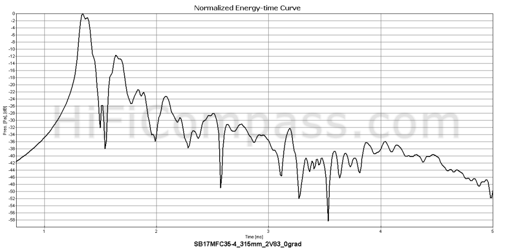 sb17mfc35-4_etc