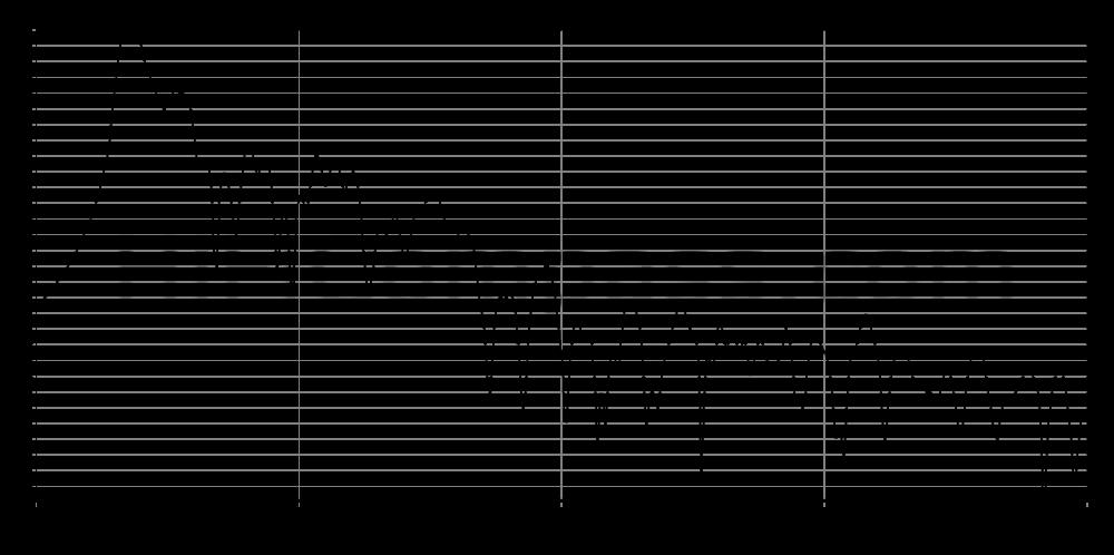 sb17nrx2c35-4_etc