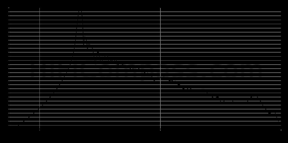 sb21rdc-c000-4_etc
