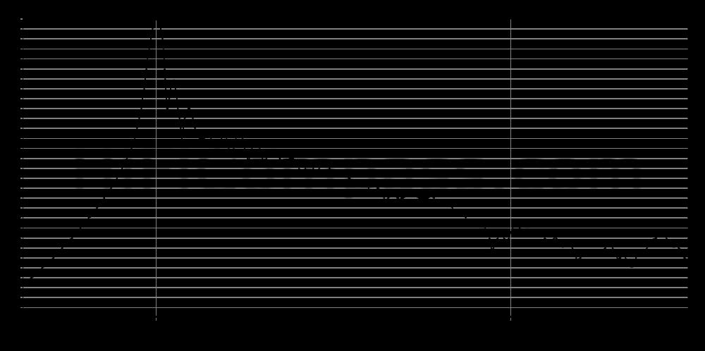 sb21sdc-c000-4_etc