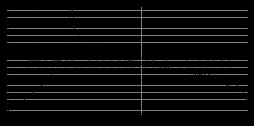 sb26adc-c000-4_etc