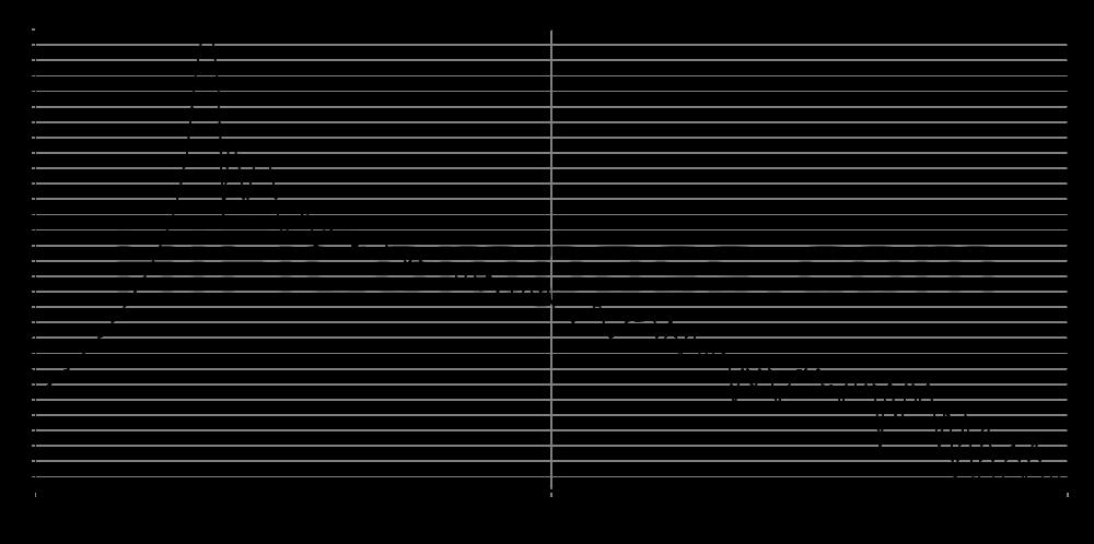 sb29rdac-c000-4_etc