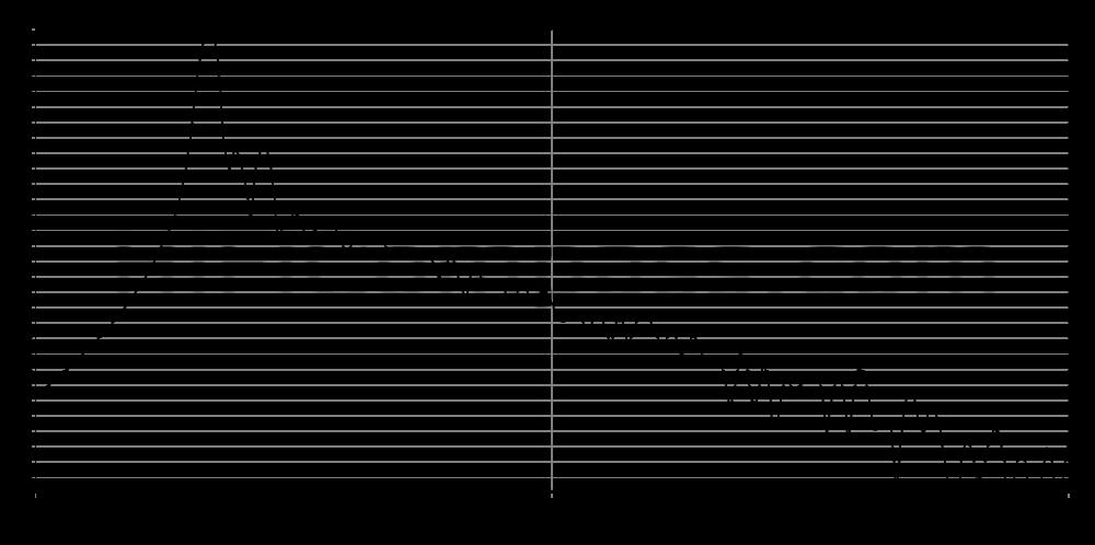 sb29rdc-c000-4_etc