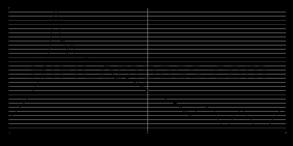 sb29rdnc-c000-4_etc