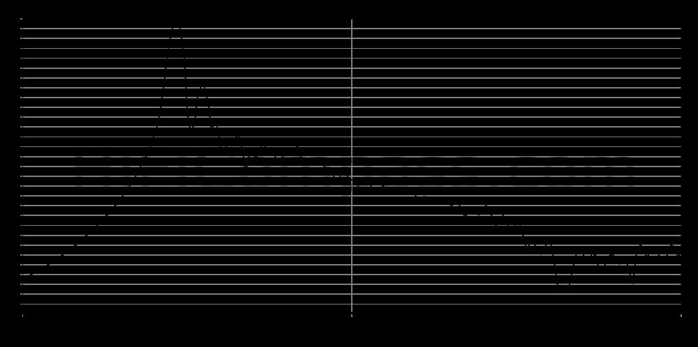 sb29sdac-c000-4_etc