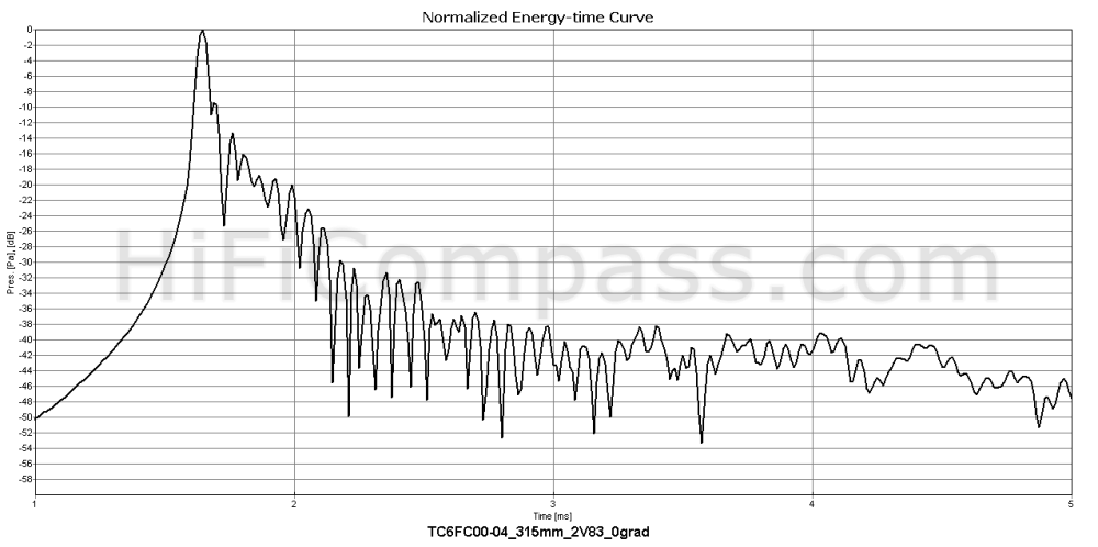 tc6fc00-04_etc