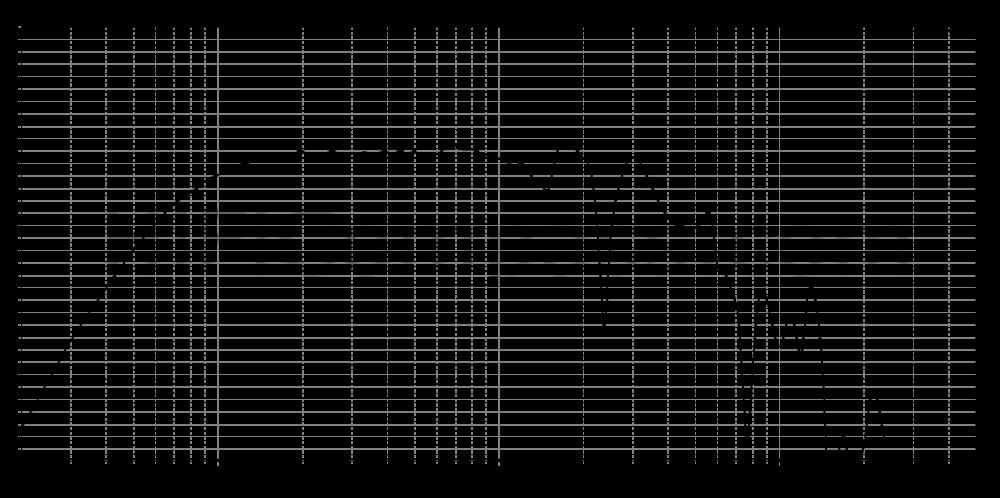 f120a_20mm_2v_0grad
