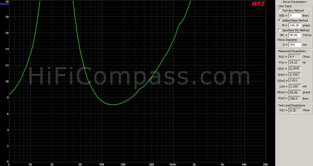 12-680-a8-62_keg_impedance_20_ohm