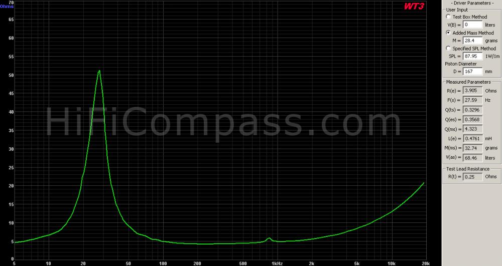 22w4851t00_impedance_70_ohm
