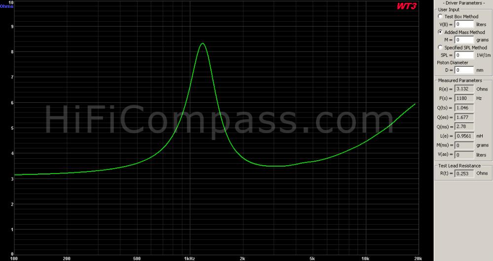 bc25tg15-04_impedance_10_ohm