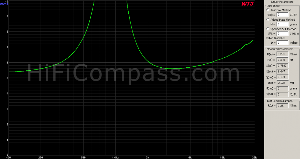 bd25-6-258_impedance_10_ohm