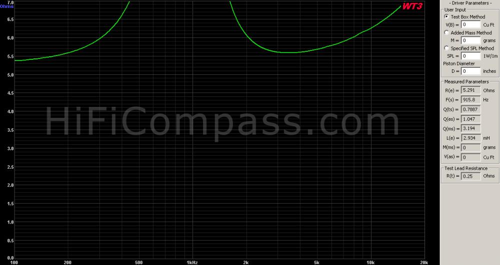 bd25-6-258_impedance_7_ohm