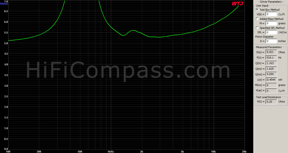 bd51-6-585_impedance_7_ohm