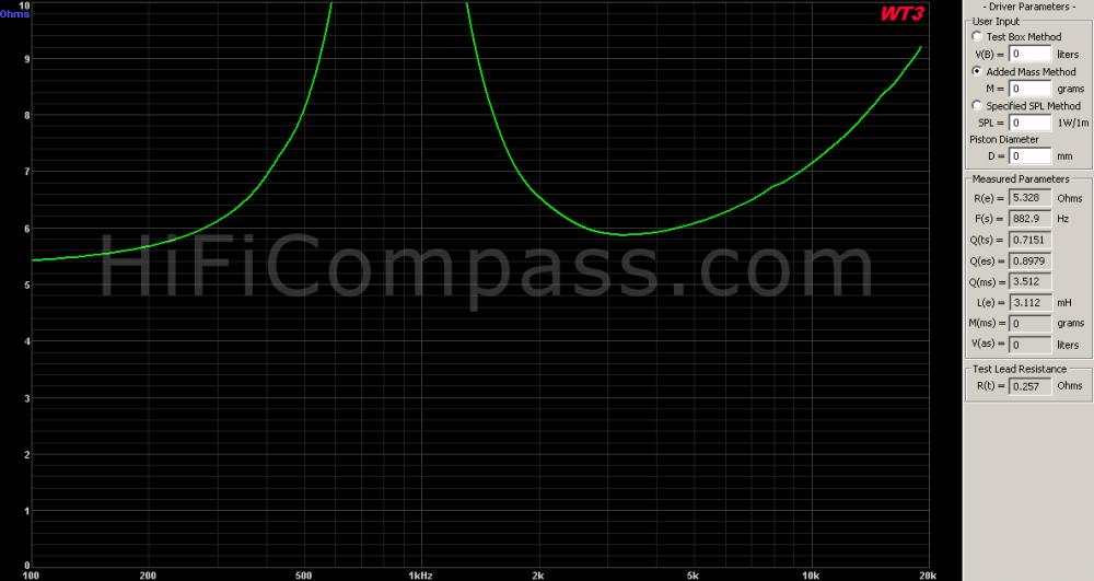 c30-6-358_impedance_10_ohm