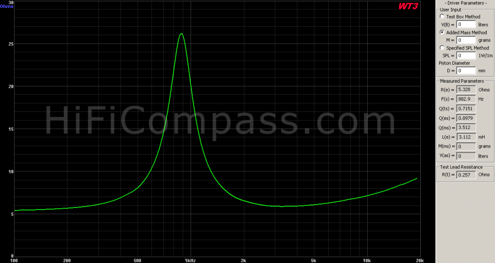 c30-6-358_impedance_30_ohm