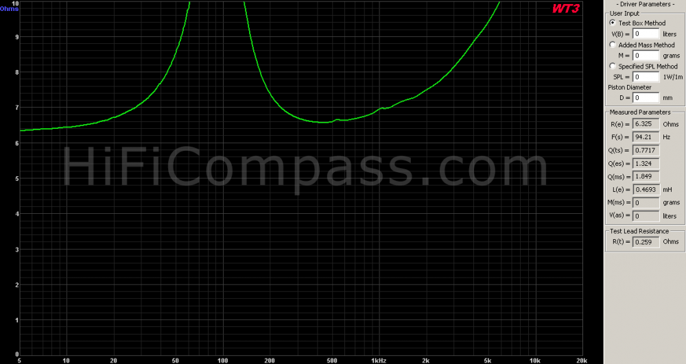 c90-6-078_impedance_10_ohm