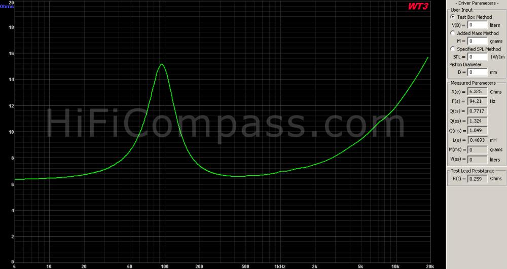 c90-6-078_impedance_20_ohm