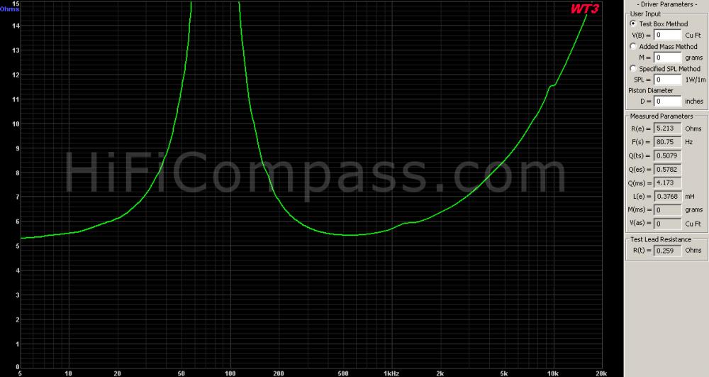c90-6-724_impedance_15_ohm