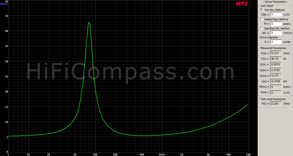 c90-6-724_impedance_50_ohm