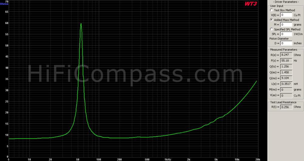cp8-8_impedance_70_ohm