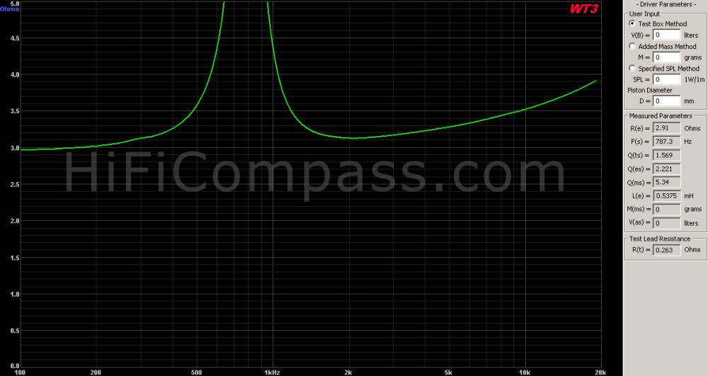 d3004-6040_impedance_5_ohm