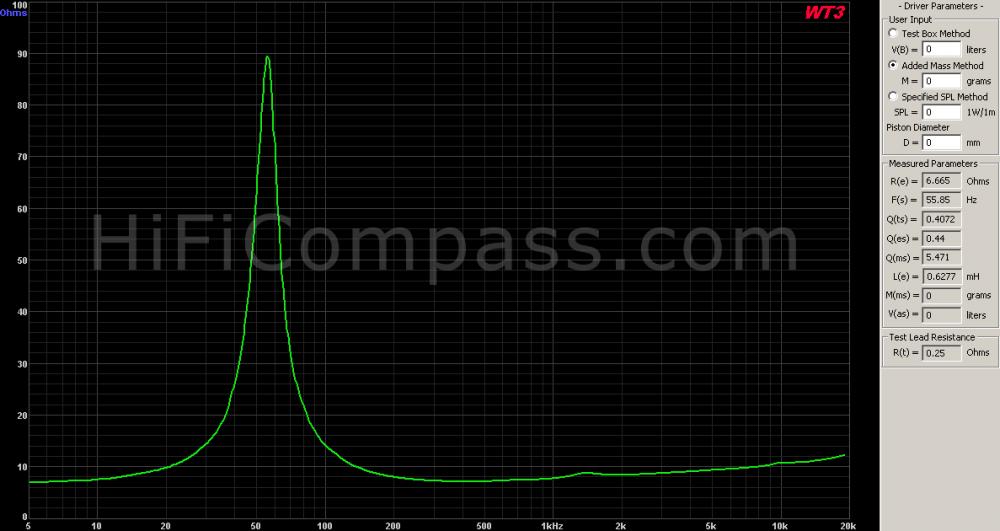 mr13p-8_impedance_100_ohm