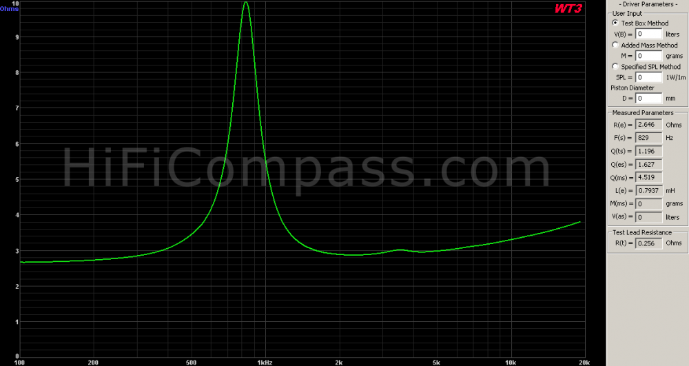 ne19vts-04_impedance_10_ohm