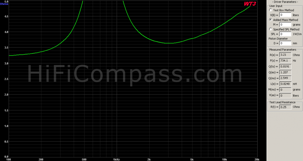 ne25vts-04_impedance_5_ohm